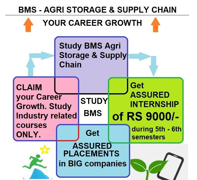BBA SUPPLY CHAIN AGRICULTURE BANGALORE